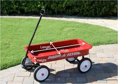 Wagon Cover Tutorial step 1 via lilblueboo.com