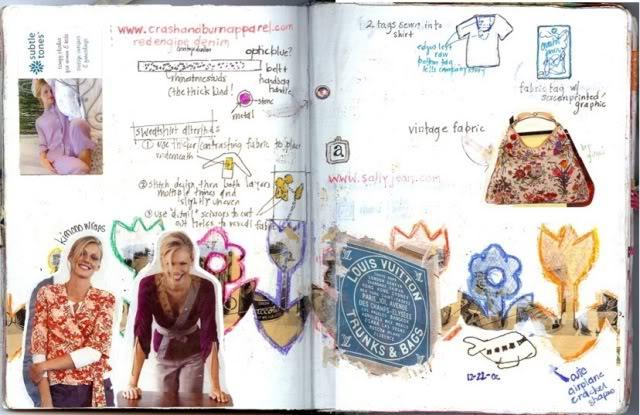 Question: How Do I Stay Inspired 2 via lilblueboo.com