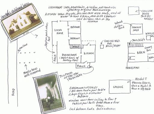 Paw-Paw's Kansas House (Journal Project) via lilblueboo.com
