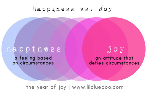 Happiness vs. Joy ( The Year of Joy: A 31 day series on joy by Ashley Hackshaw / Lil Blue Boo ) #theyearofjoy #choosejoy #chart #quote