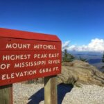 Mount Mitchell