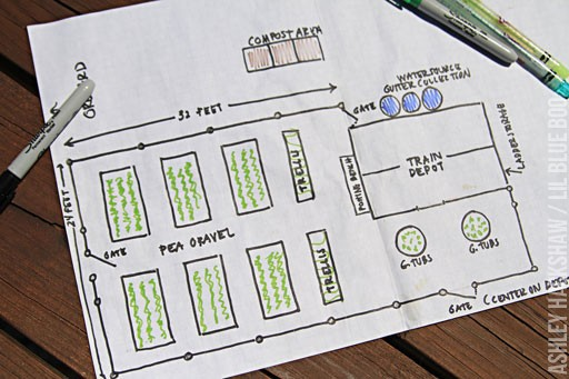 planning and laying out the organic garden and picket fence